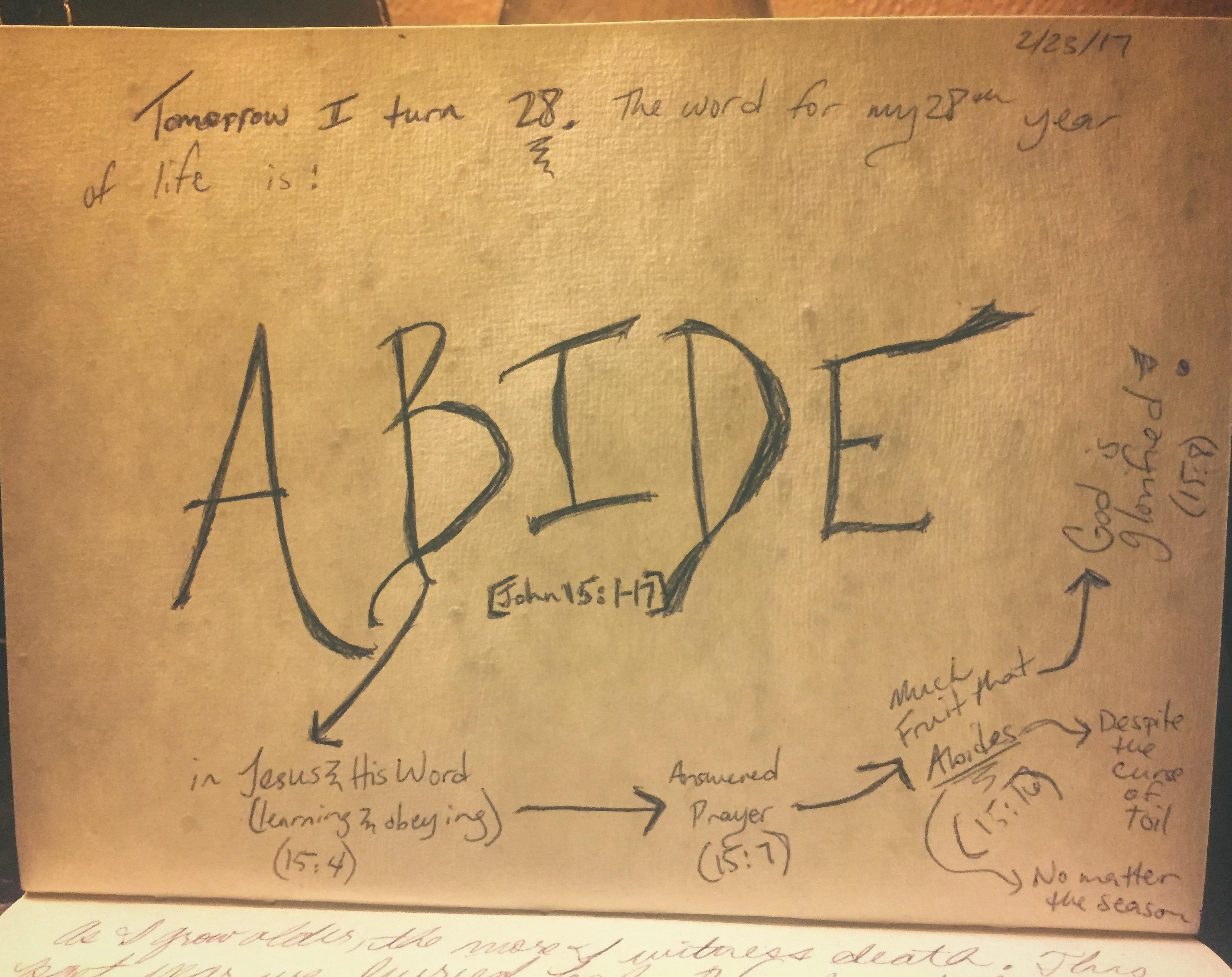 28th BDay: Abide